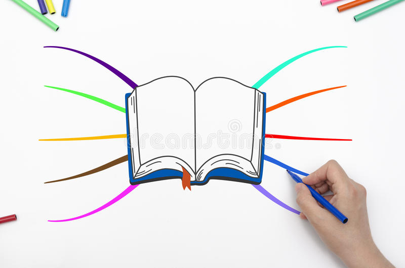 Βιβλίο σχεδίων χεριών mindmap απεικόνιση αποθεμάτων