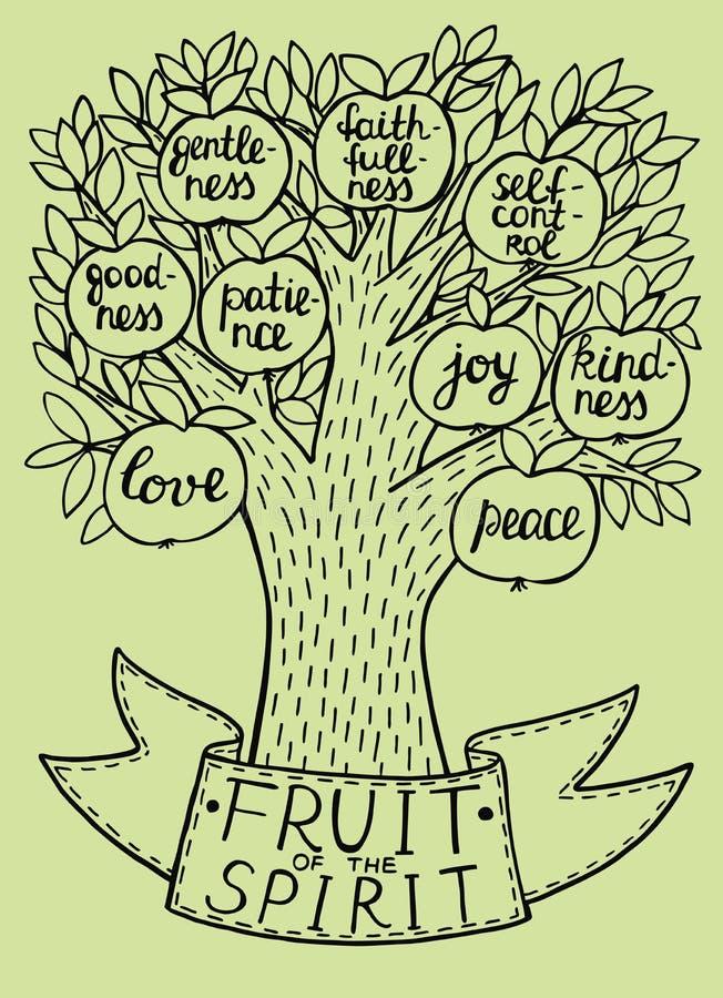 Βιβλική απεικόνιση από τα νέα φρούτα διαθηκών του πνεύματος ελεύθερη απεικόνιση δικαιώματος