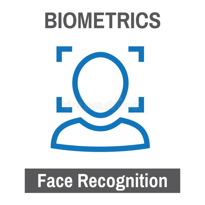 Βιομετρική του προσώπου αναγνώριση εικόνας ανίχνευσης απεικόνιση αποθεμάτων