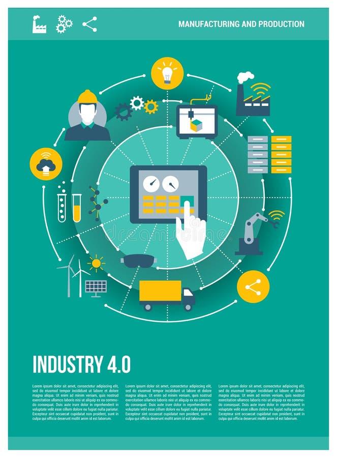 βιομηχανία 4 διανυσματική απεικόνιση