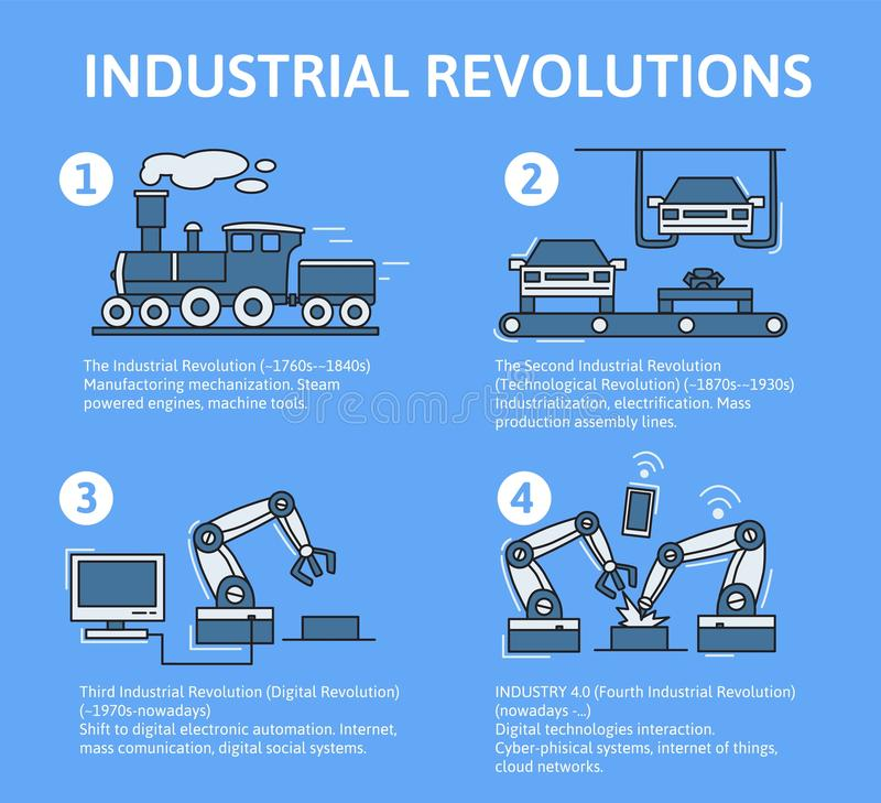 βιομηχανία 4 0 infographic Τέσσερις Βιομηχανικές Επαναστάσεις σταδιακά Επίπεδη διανυσματική απεικόνιση στο μπλε υπόβαθρο ελεύθερη απεικόνιση δικαιώματος