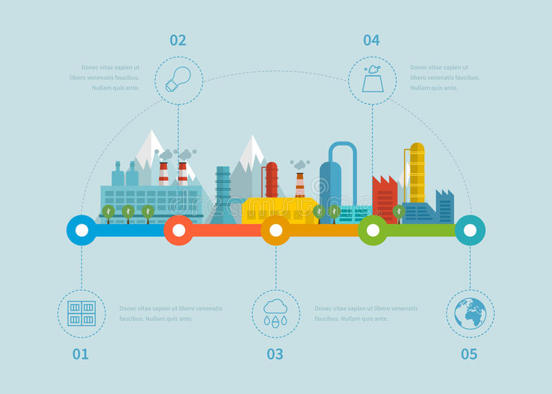 Βιομηχανική απεικόνιση κτηρίων εργοστασίων ελεύθερη απεικόνιση δικαιώματος