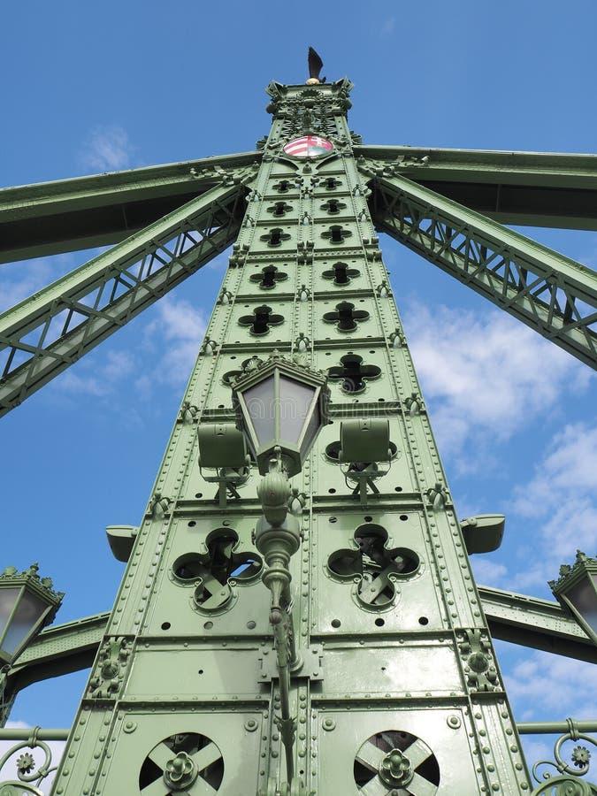 Βουδαπέστη, Ουγγαρία Αρχιτεκτονικές λεπτομέρειες της γέφυρας ελευθερίας ή της γέφυρας ελευθερίας στοκ εικόνα με δικαίωμα ελεύθερης χρήσης