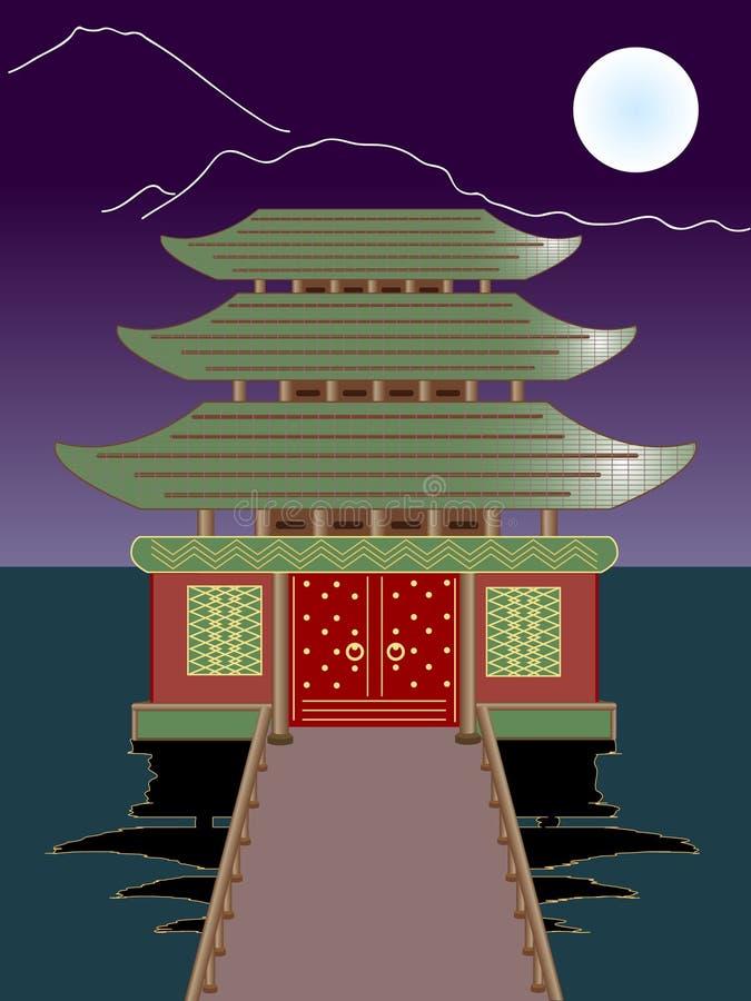 βουδιστικό διάνυσμα ναών &nu απεικόνιση αποθεμάτων