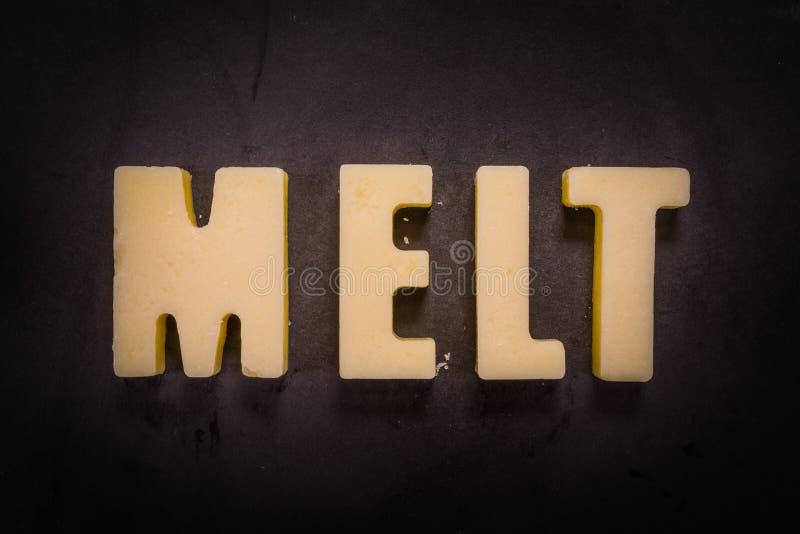 Βουτύρου λειωμένο μέταλλο λέξεων στοκ φωτογραφία με δικαίωμα ελεύθερης χρήσης