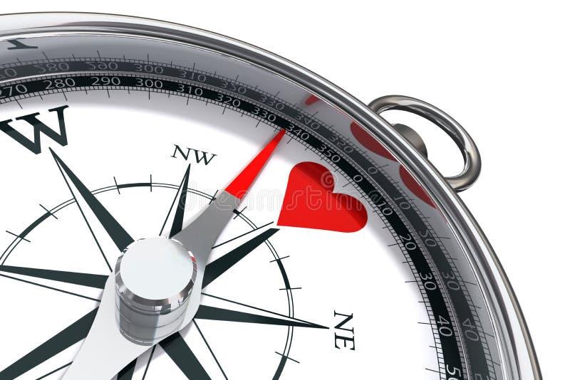 βρείτε πώς αγάπη στον τρόπο διανυσματική απεικόνιση