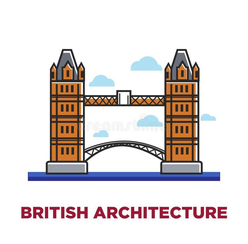 Βρετανική αφίσα promo αρχιτεκτονικής με τη διάσημη γέφυρα του Λονδίνου διανυσματική απεικόνιση