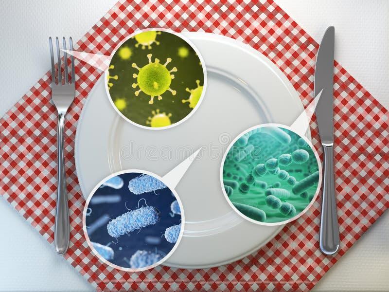 Βρώμικη έννοια bactery εργαλείων και τροφίμων κουζινών Πιάτο, δίκρανο και κουτάλι εργαλείων με τα bacteries και τους ιούς διανυσματική απεικόνιση