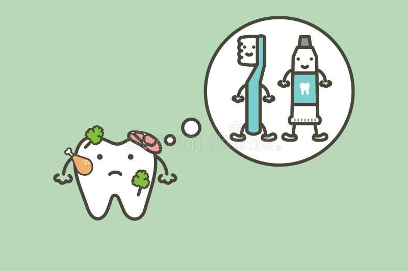 Βρώμικη σκέψη δοντιών την οδοντόβουρτσα και την οδοντόπαστα, τρόφιμα που κολλιούνται στα δόντια απεικόνιση αποθεμάτων