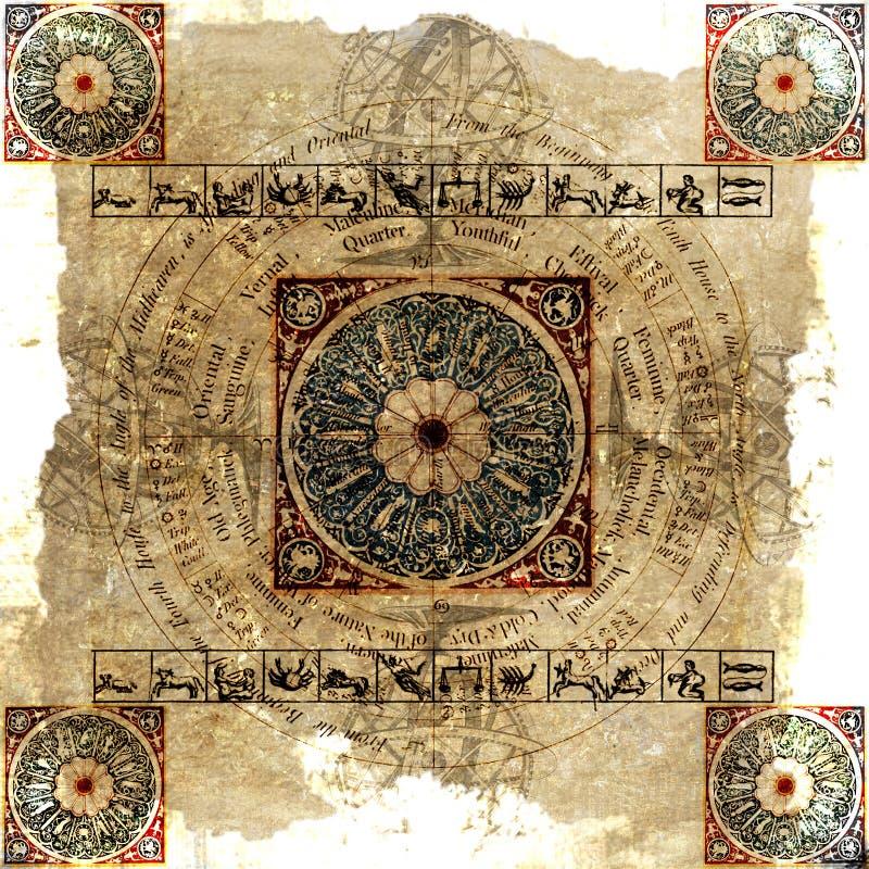 βρώμικο ελαφρύτερο zodiac ανασκόπησης αστρολογίας απεικόνιση αποθεμάτων