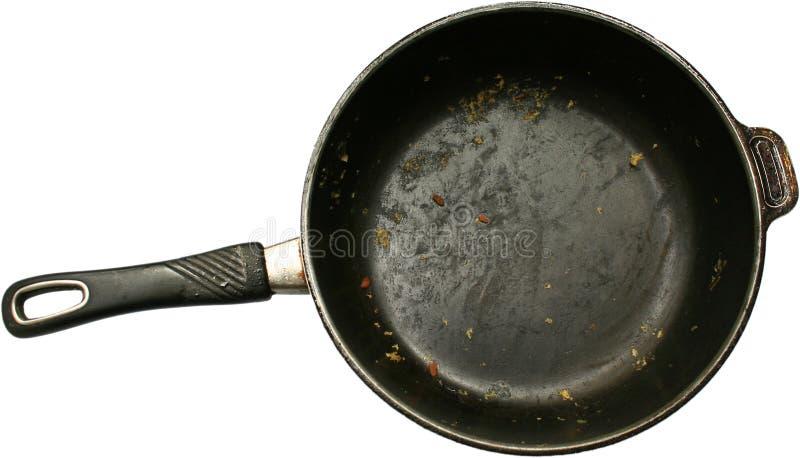 Βρώμικο τηγάνι στοκ φωτογραφία με δικαίωμα ελεύθερης χρήσης