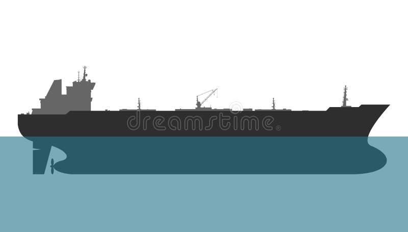 βυτιοφόρο σκαφών πετρελαίου της Γερμανίας Κίελο φορτίου καναλιών διάνυσμα απεικόνιση αποθεμάτων