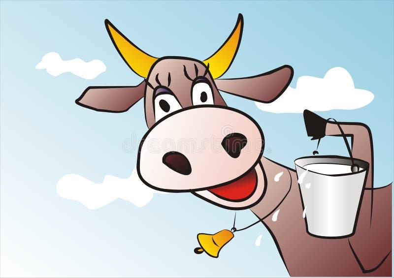 γάλα αγελάδων διανυσματική απεικόνιση