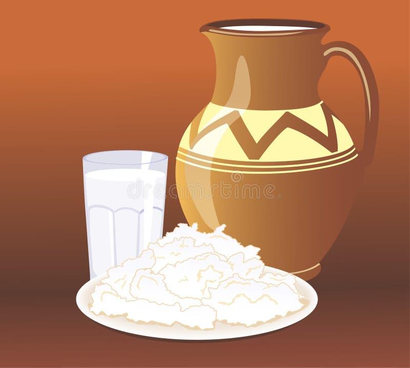 γάλα ελεύθερη απεικόνιση δικαιώματος