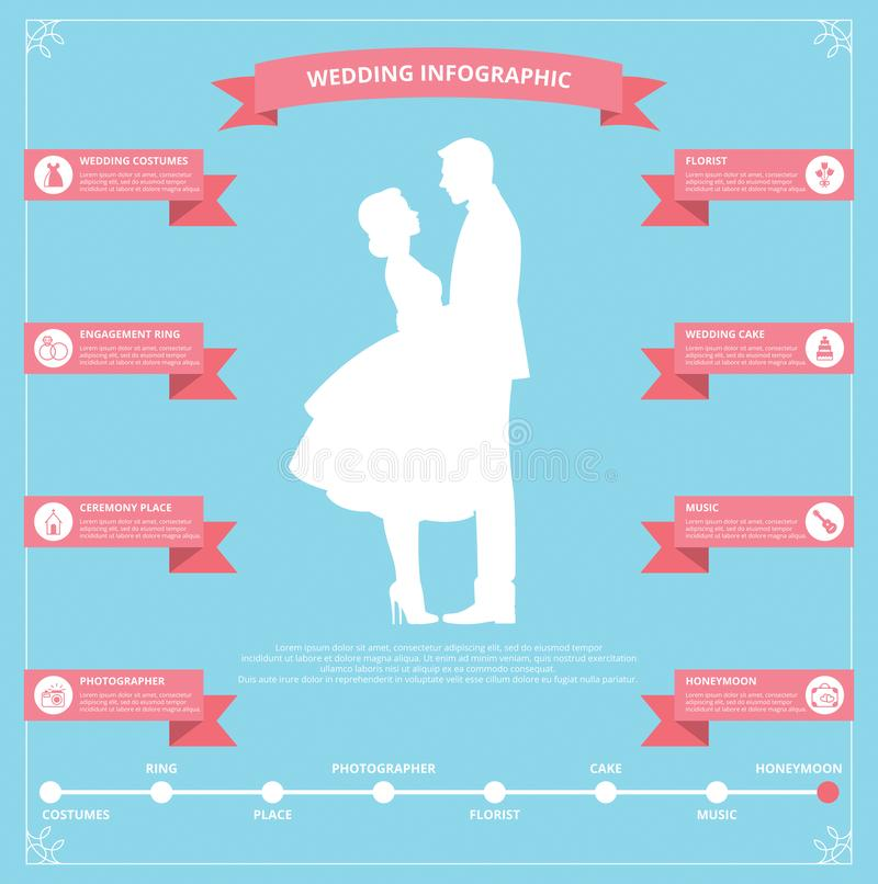 Γάμος προγραμματισμού Infographics και σκιαγραφία της νύφης και του νεόνυμφου απεικόνιση αποθεμάτων
