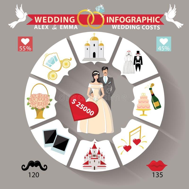 Γάμος infographic Έννοιες κύκλων για τη ημέρα γάμου απεικόνιση αποθεμάτων