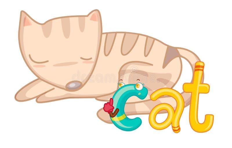γάτα γ διανυσματική απεικόνιση