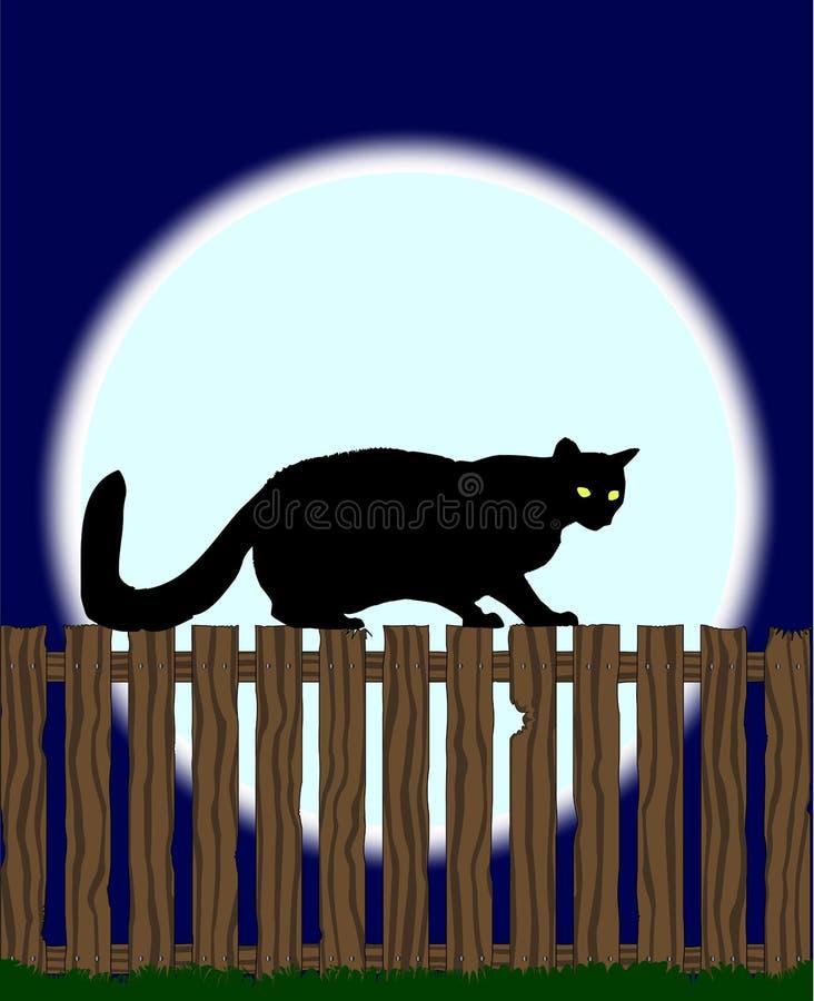 Γάτα σε μια φραγή διανυσματική απεικόνιση