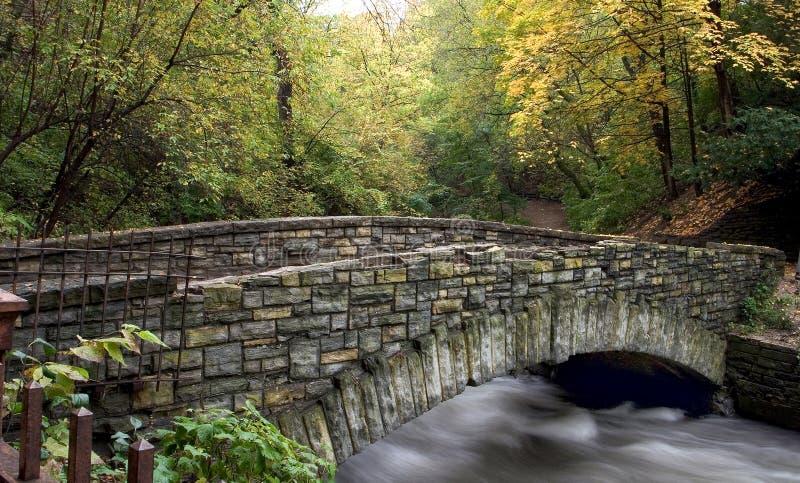 γέφυρα για πεζούς στοκ φωτογραφία με δικαίωμα ελεύθερης χρήσης