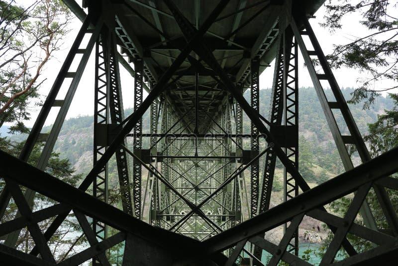 Γέφυρα περασμάτων εξαπάτησης στοκ φωτογραφία με δικαίωμα ελεύθερης χρήσης