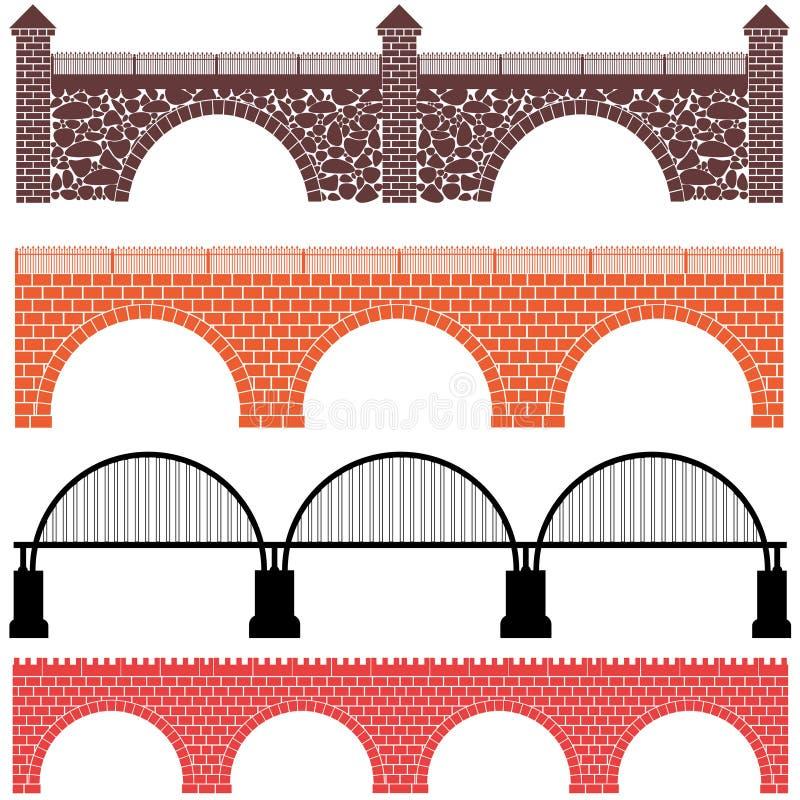 Γέφυρα ελεύθερη απεικόνιση δικαιώματος