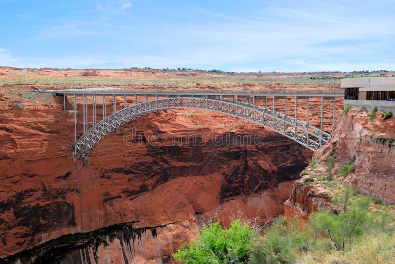 Γέφυρα Powell λιμνών στοκ εικόνες