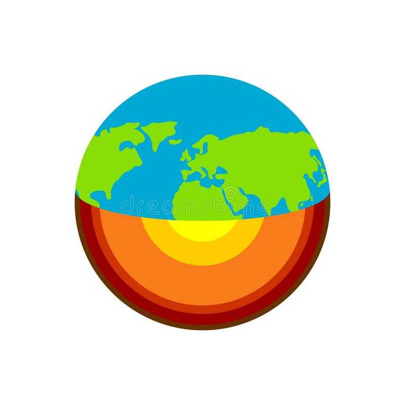 Γήινη δομή Γεωλογία σχεδίου πλανητών Πυρήνας και γεωλογική κρούστα απεικόνιση αποθεμάτων