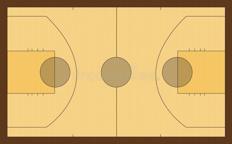 γήπεδο μπάσκετ απεικόνιση αποθεμάτων
