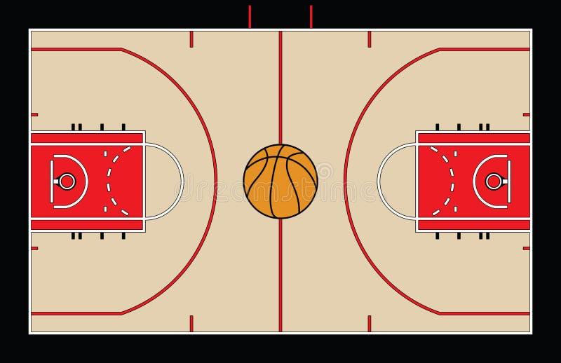 γήπεδο μπάσκετ εάν απεικόνιση ελεύθερη απεικόνιση δικαιώματος