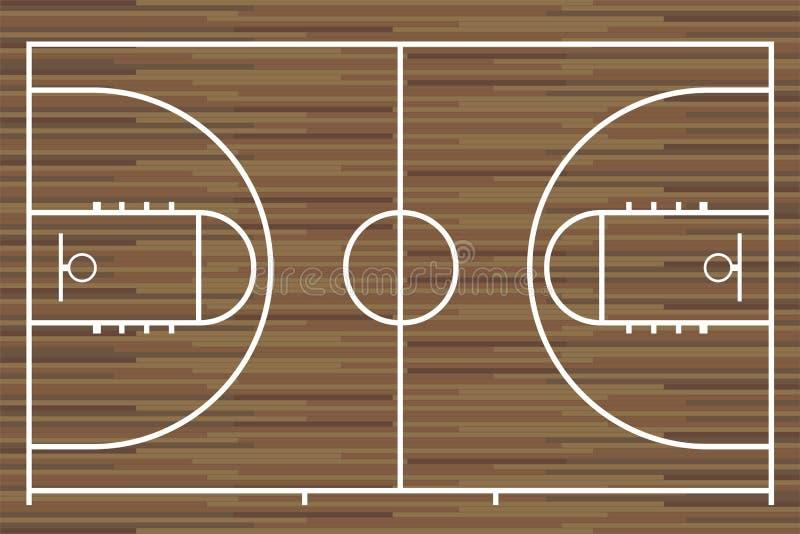 Γήπεδο μπάσκετ με τον ξύλινο πίνακα παρκέ διάνυσμα ελεύθερη απεικόνιση δικαιώματος
