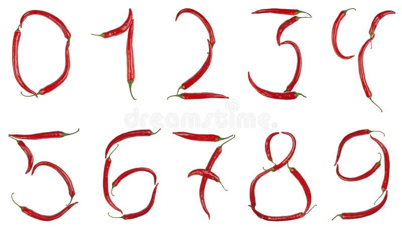γίνονται τσίλι αριθμοί στοκ εικόνα