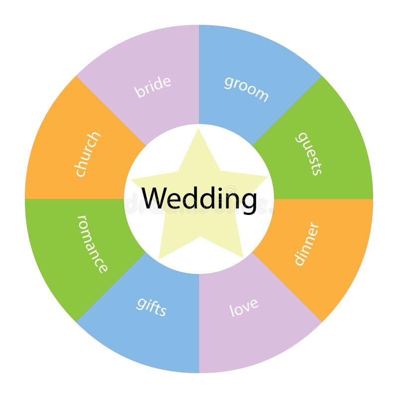 Γαμήλια κυκλική έννοια με τα χρώματα και το αστέρι διανυσματική απεικόνιση