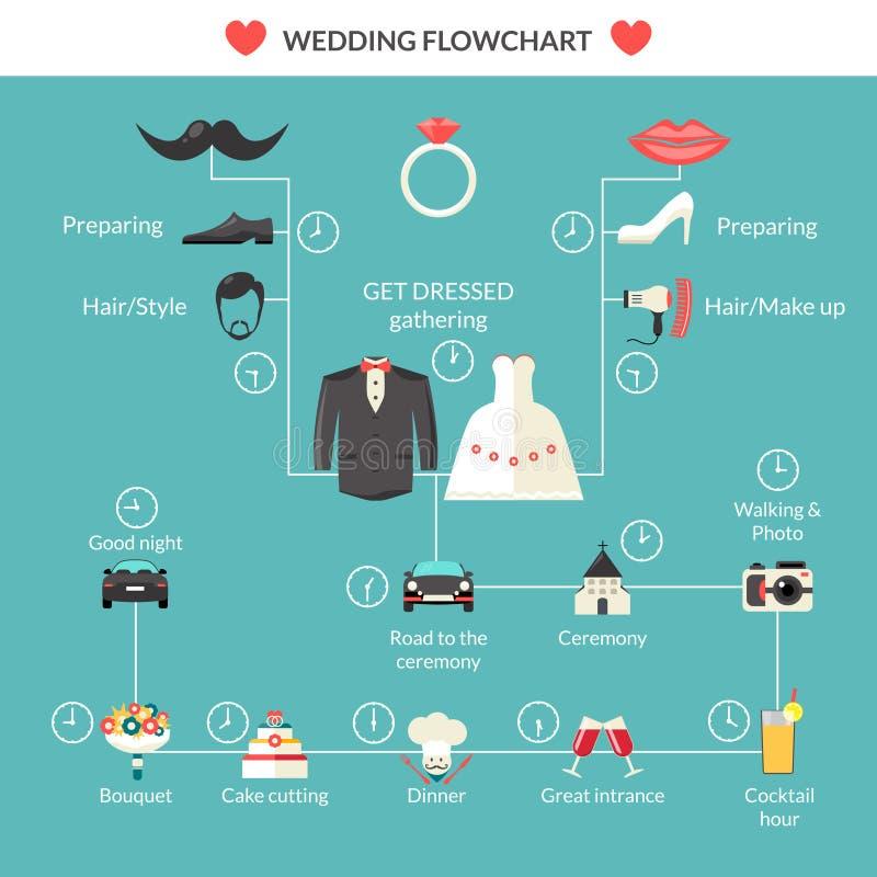 Γαμήλιος προγραμματισμός στο σχέδιο διαγραμμάτων ροής ύφους διανυσματική απεικόνιση