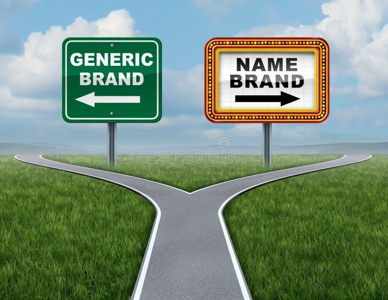 Γενικό εμπορικό σήμα εναντίον του εμπορικού σήματος ελεύθερη απεικόνιση δικαιώματος