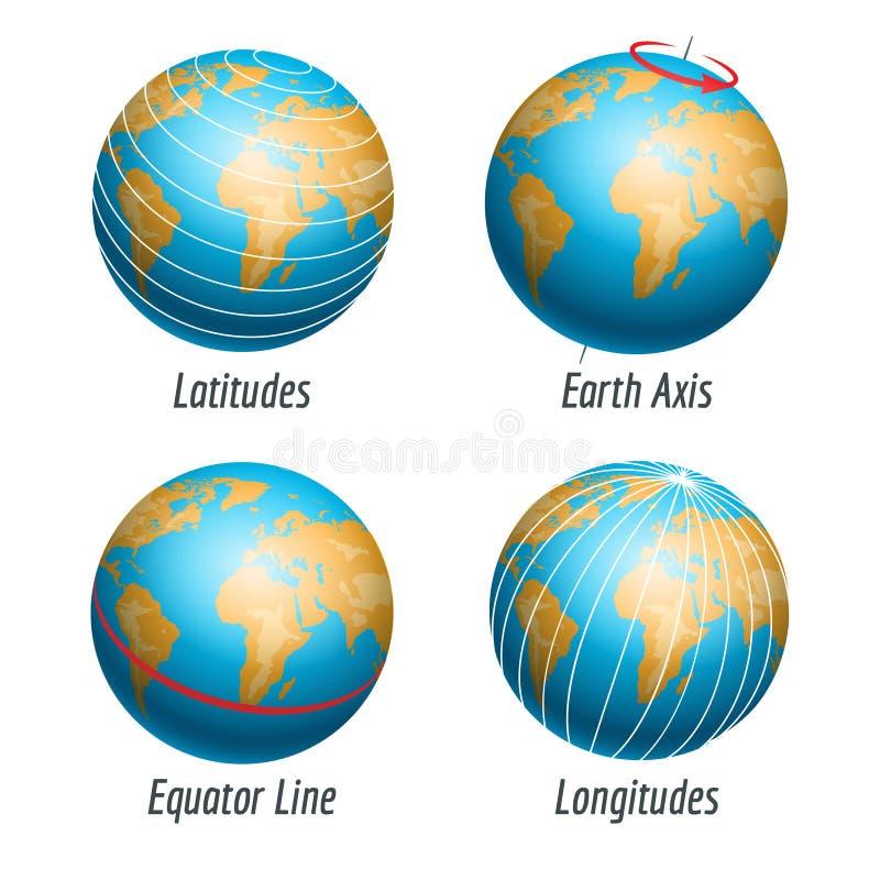Γεωγραφικό πλάτος και γεωγραφικό μήκος της γήινης σφαίρας διανυσματική απεικόνιση