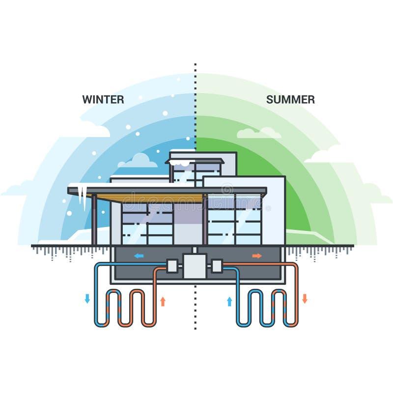 Γεωθερμική λύση infographic για το σπίτι privat στο ύφος γραμμών απεικόνιση αποθεμάτων