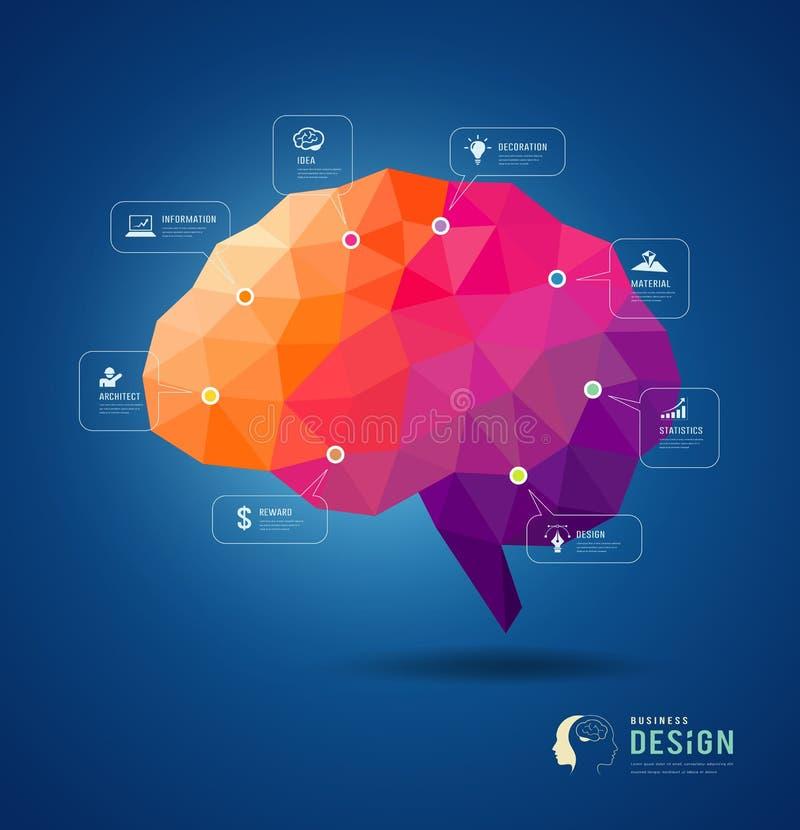 Γεωμετρικό σχέδιο γραφικής παράστασης πληροφοριών ιδέας εγκεφάλου απεικόνιση αποθεμάτων