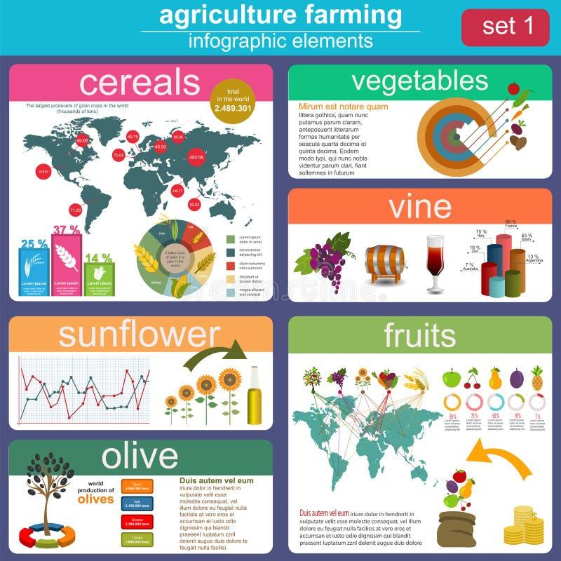 Γεωργία, infographics κτηνοτροφικής παραγωγής απεικόνιση αποθεμάτων