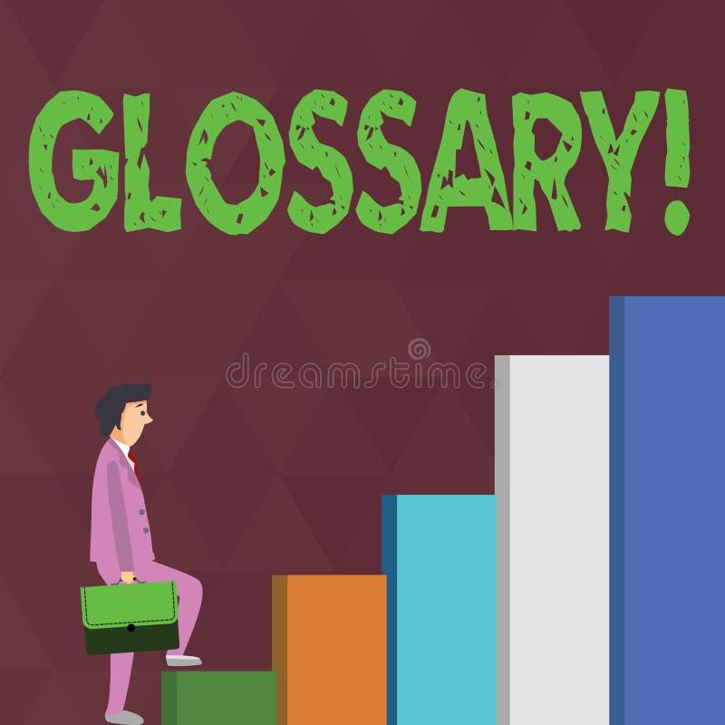 Γλωσσάριο κειμένων γραψίματος λέξης Επιχειρησιακή έννοια για τον αλφαβητικό κατάλογο όρων με τις περιγραφές λεξιλογίου εννοιών απεικόνιση αποθεμάτων