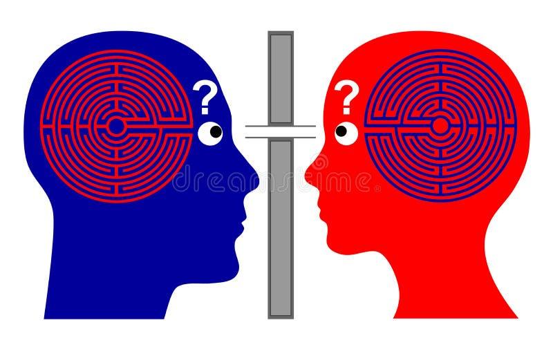 Γνώση του ενός τον άλλον; απεικόνιση αποθεμάτων