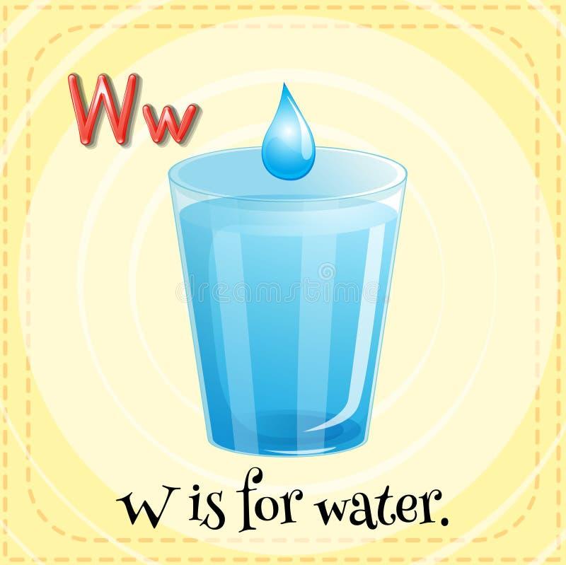 γράμμα W απεικόνιση αποθεμάτων