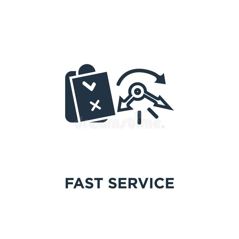 Γρήγορο εικονίδιο υπηρεσιών απλή λύση, δημοσκόπηση, όροι, σχέδιο συμβόλων έννοιας χρονικού διαστήματος, διαχείριση του προγράμματ ελεύθερη απεικόνιση δικαιώματος