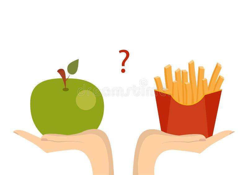 Γρήγορο φαγητό ή κατάλληλη διατροφή λαχανικών Έννοια υγιούς ελεύθερη απεικόνιση δικαιώματος
