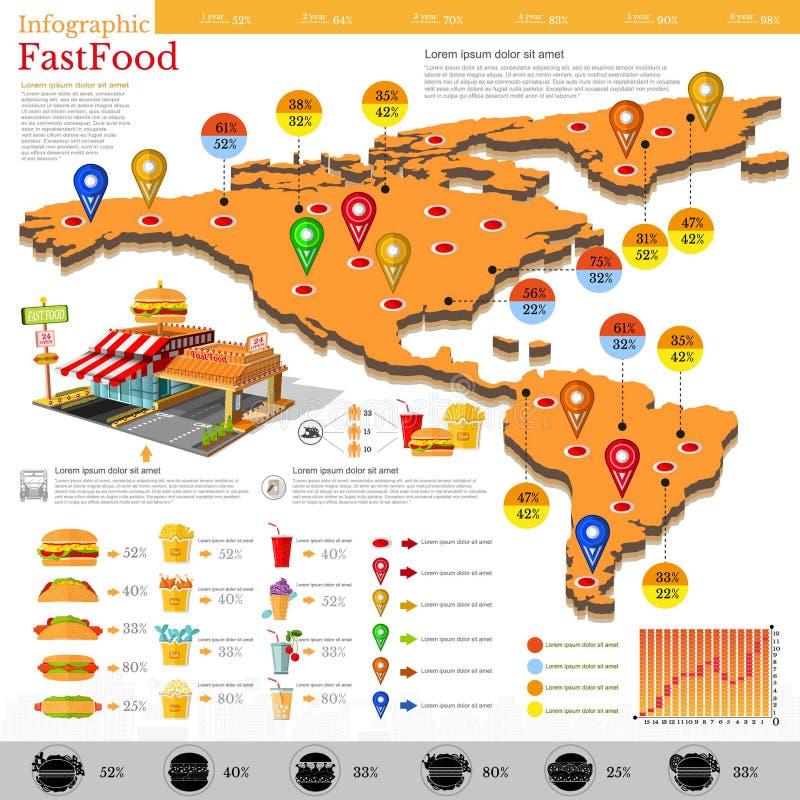Γρήγορο φαγητό infographic Χάρτης της Αμερικής και του Μεξικού με τις διαφορετικές πληροφορίες Datas και σχέδια της θέσης γρήγορο ελεύθερη απεικόνιση δικαιώματος