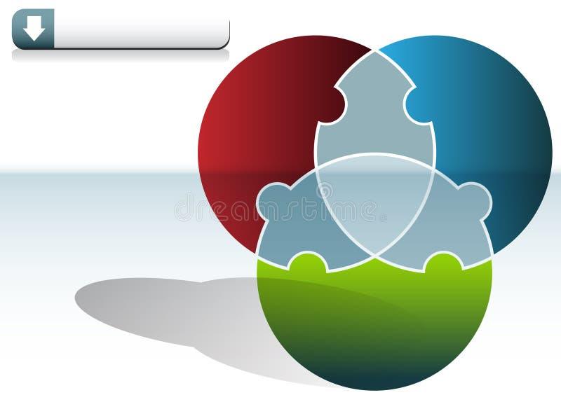γρίφος κύκλων διαγραμμάτ&omega διανυσματική απεικόνιση