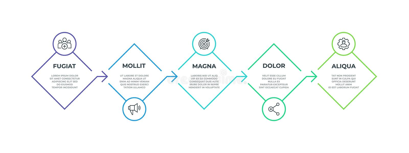 Γραμμή βημάτων infographic τετραγωνική παρουσίαση 5 βημάτων γραφική, στοιχεία υπόδειξης ως προς το χρόνο επιχειρησιακής παραγωγικ απεικόνιση αποθεμάτων