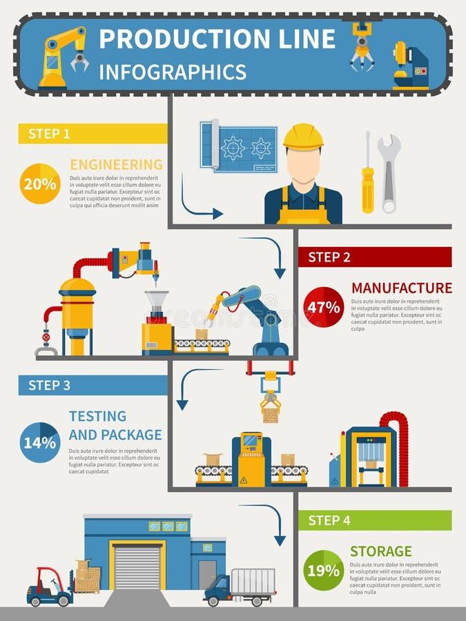 Γραμμή παραγωγής Infographics απεικόνιση αποθεμάτων