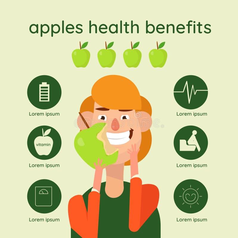 Γραφική διανυσματική απεικόνιση του όμορφου συρμένου χέρι infographics με τα οφέλη για την υγεία μήλων διανυσματική απεικόνιση