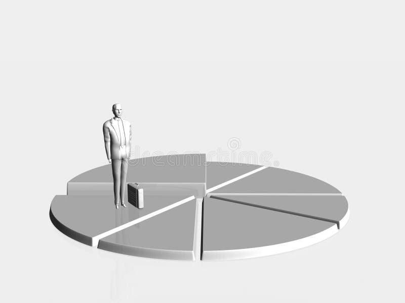 γραφική πίτα επιχειρηματιών ελεύθερη απεικόνιση δικαιώματος