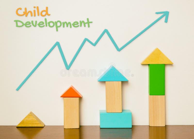 Γραφική παράσταση ανάπτυξης παιδιών με το φραγμό παιχνιδιών στοκ φωτογραφία